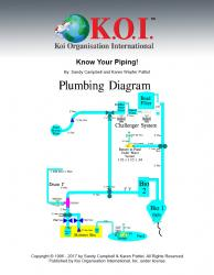 Know Your Piping K O I